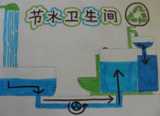 节水的好方法【今日信息】